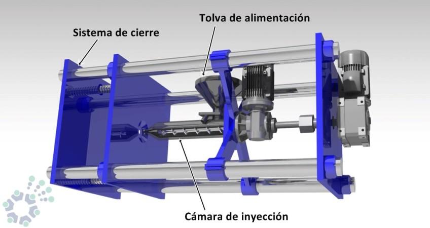 procesos para la inyección de piezas de plástico